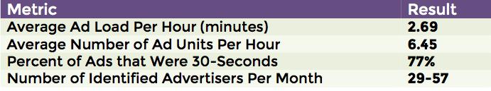 xappmedia-ad-load-metrics