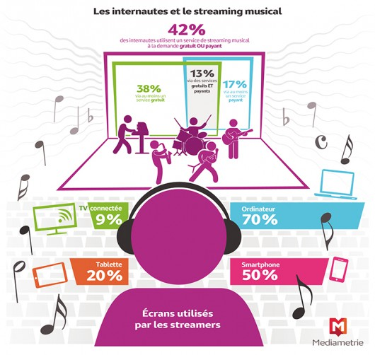 MM-Streaming_Musical copie